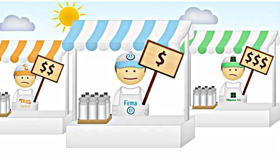 Sparen Sie Kosten im Einkauf
